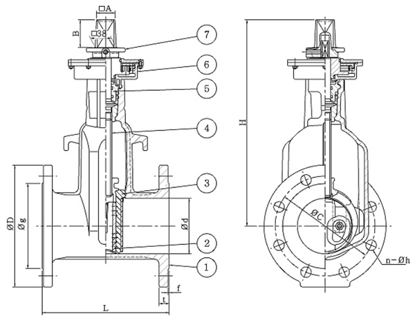 Mono-design-type-GV_construction